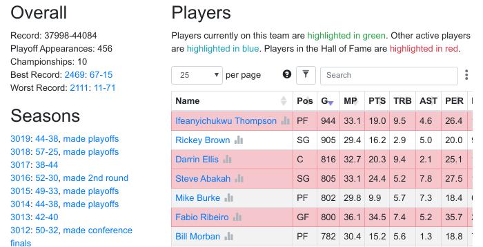 Basketball GM - Free online single-player basketball management